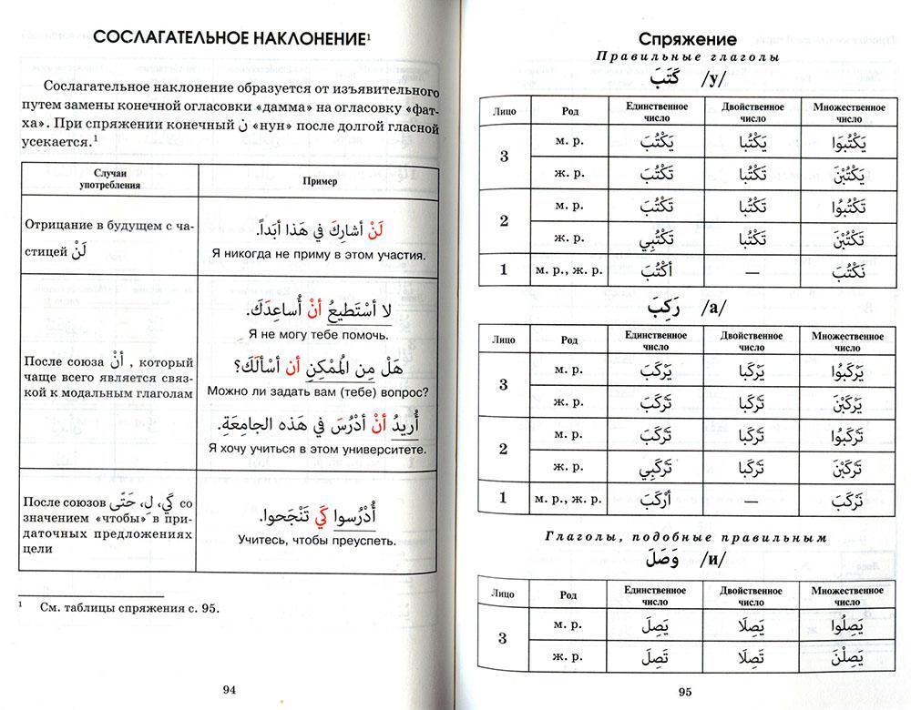 арабская грамматика для начинающих